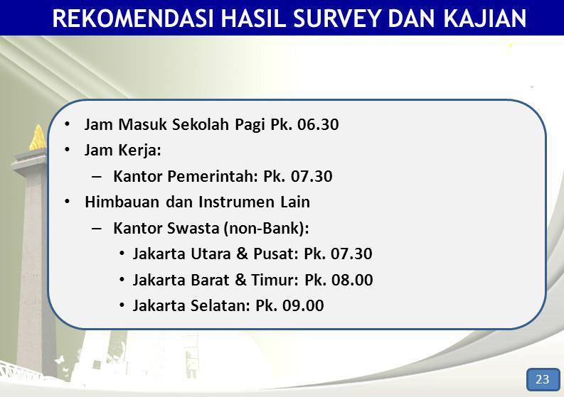 • Jam Masuk Sekolah Pagi Pk. 06.30 • Jam Kerja: – Kantor Pemerintah: Pk. 07.30 • Himbauan dan Instrumen Lain – Kantor Swasta (non-Bank): • Jakarta Uta