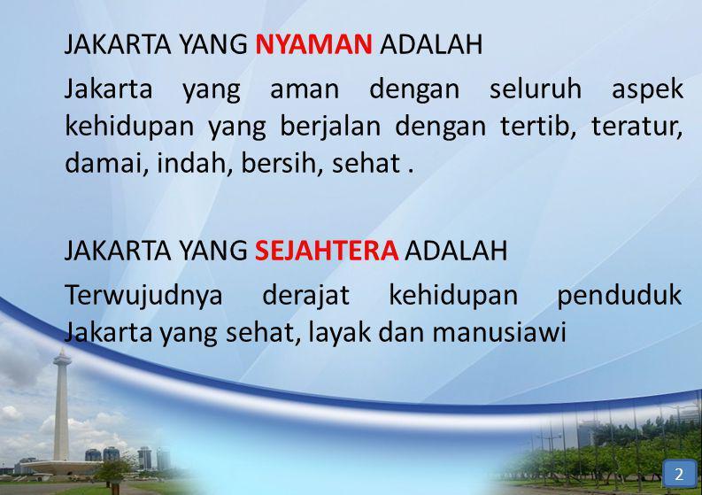 JAKARTA YANG NYAMAN ADALAH Jakarta yang aman dengan seluruh aspek kehidupan yang berjalan dengan tertib, teratur, damai, indah, bersih, sehat. JAKARTA