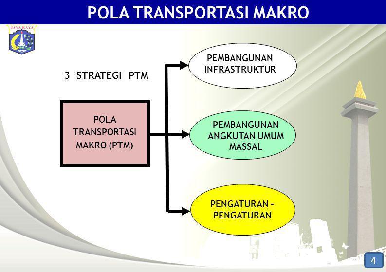 POLA TRANSPORTASI MAKRO 3 STRATEGI PTM POLA TRANSPORTASI MAKRO (PTM) PEMBANGUNAN ANGKUTAN UMUM MASSAL PENGATURAN – PENGATURAN PEMBANGUNAN INFRASTRUKTU
