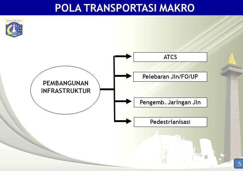 PEMBANGUNAN INFRASTRUKTUR Pelebaran Jln/FO/UP Pedestrianisas i Pengemb. Jaringan Jln ATCS POLA TRANSPORTASI MAKRO 5