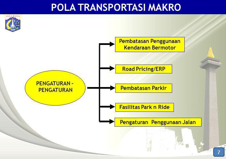 POLA TRANSPORTASI MAKRO PENGATURAN – PENGATURAN Road Pricing/ERP Pembatasan Parkir Fasilitas Park n Ride Pembatasan Penggunaan Kendaraan Bermotor Peng