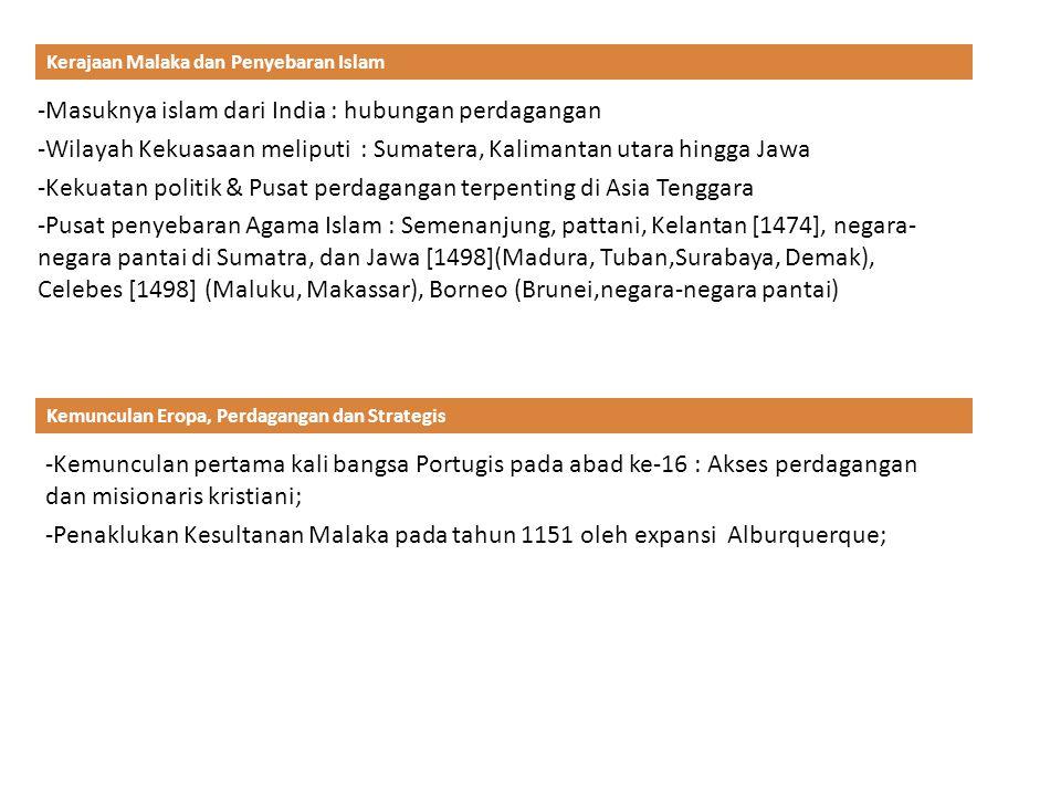 Kerajaan Malaka dan Penyebaran Islam -Masuknya islam dari India : hubungan perdagangan -Wilayah Kekuasaan meliputi : Sumatera, Kalimantan utara hingga