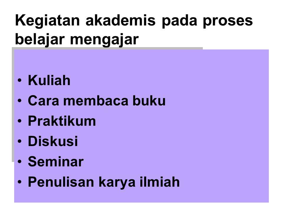 Kegiatan akademis pada proses belajar mengajar •Kuliah •Cara membaca buku •Praktikum •Diskusi •Seminar •Penulisan karya ilmiah