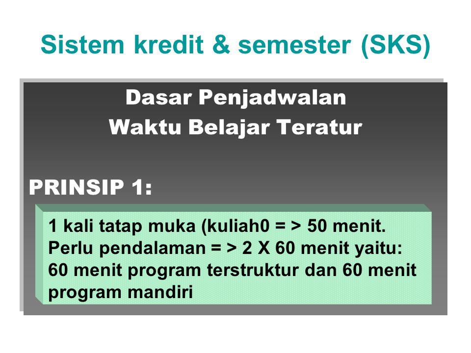 Sistem kredit & semester (SKS) Dasar Penjadwalan Waktu Belajar Teratur PRINSIP 1: Dasar Penjadwalan Waktu Belajar Teratur PRINSIP 1: 1 kali tatap muka (kuliah0 = > 50 menit.