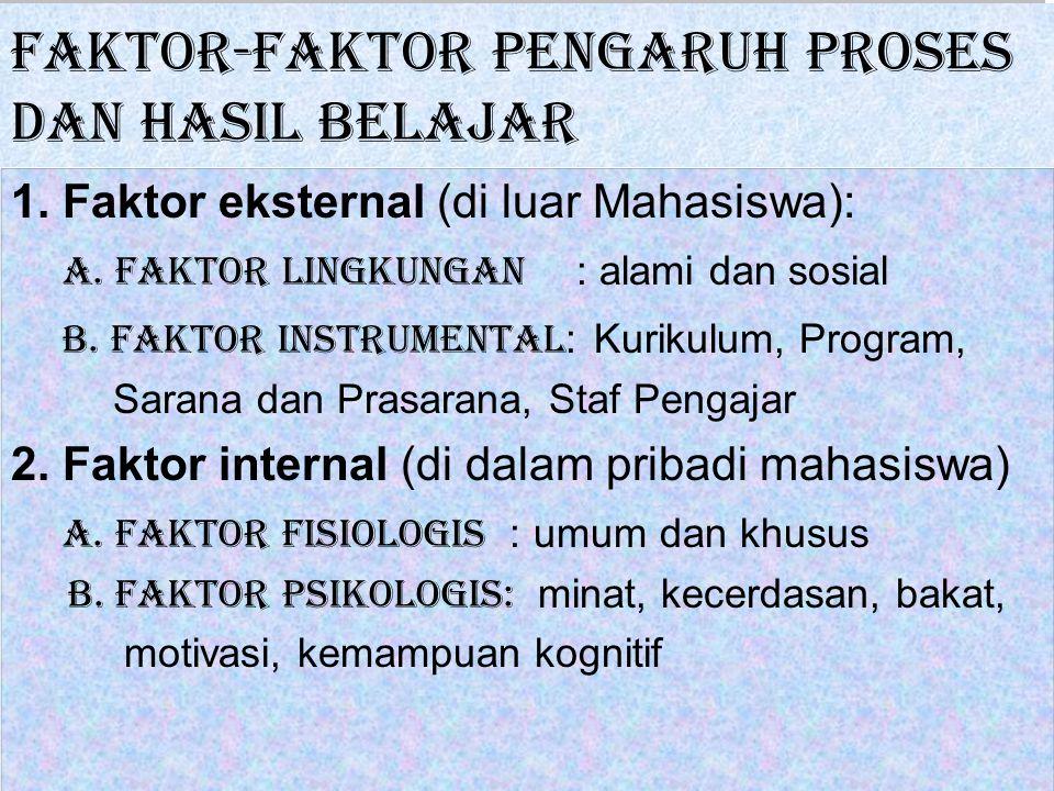FAKTOR-FAKTOR PENGARUH PROSES DAN HASIL BELAJAR 1.