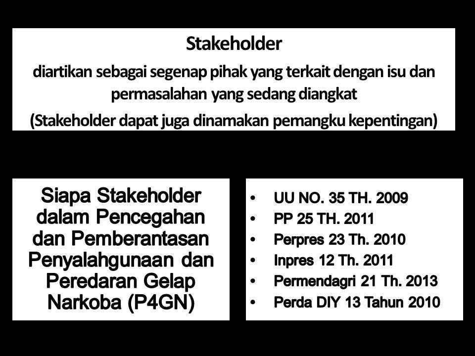 Stakeholder diartikan sebagai segenap pihak yang terkait dengan isu dan permasalahan yang sedang diangkat (Stakeholder dapat juga dinamakan pemangku k