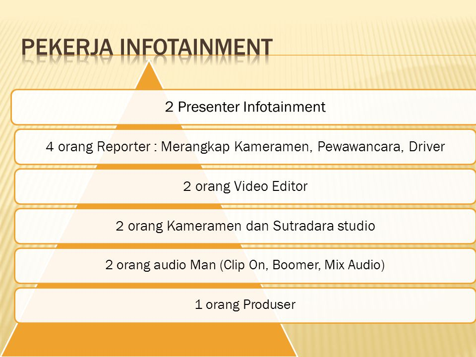 2 Presenter Infotainment 4 orang Reporter : Merangkap Kameramen, Pewawancara, Driver2 orang Video Editor2 orang Kameramen dan Sutradara studio 2 orang audio Man (Clip On, Boomer, Mix Audio)1 orang Produser