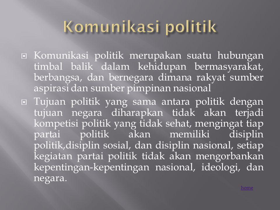  Penerapan budaya politik dapat dilakukan dengan menerapkan nilai-nilai berikut:  Menyelesaikan perselisihan secara damai dan melembaga  Menjamin t