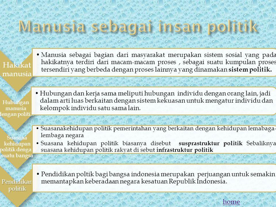 Hakikat manusia •Manusia sebagai bagian dari masyarakat merupakan sistem sosial yang pada hakikatnya terdiri dari macam-macam proses, sebagai suatu kumpulan proses tersendiri yang berbeda dengan proses lainnya yang dinamakan sistem politik.