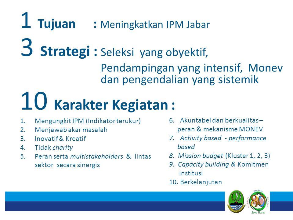 1 Tujuan : Meningkatkan IPM Jabar 3 Strategi : Seleksi yang obyektif, Pendampingan yang intensif, Monev dan pengendalian yang sistemik 10 Karakter Keg