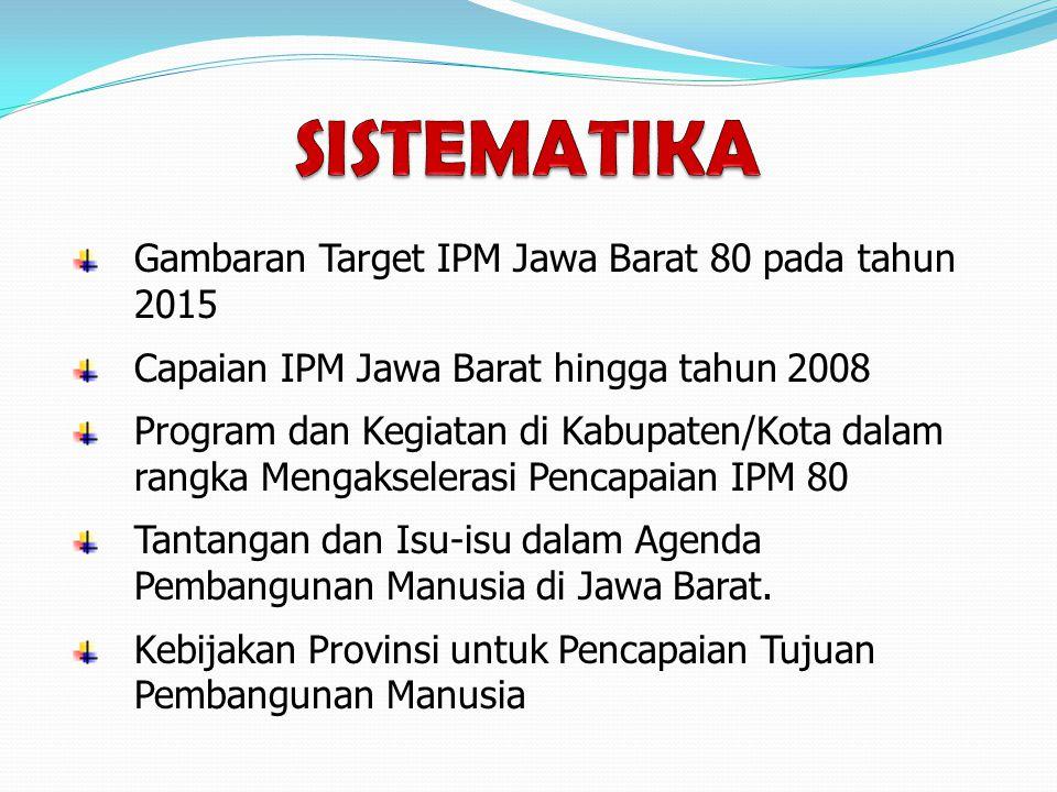 Gambaran Target IPM Jawa Barat 80 pada tahun 2015 Capaian IPM Jawa Barat hingga tahun 2008 Program dan Kegiatan di Kabupaten/Kota dalam rangka Mengaks