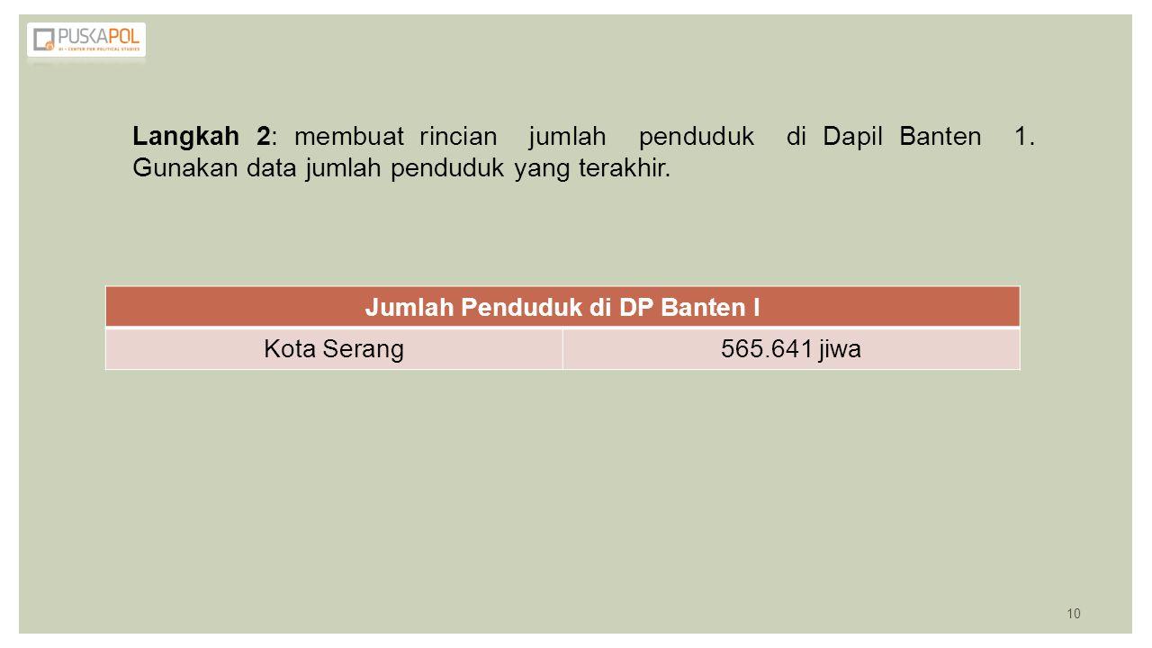 Langkah 2: membuat rincian jumlah penduduk di Dapil Banten 1. Gunakan data jumlah penduduk yang terakhir. Jumlah Penduduk di DP Banten I Kota Serang56