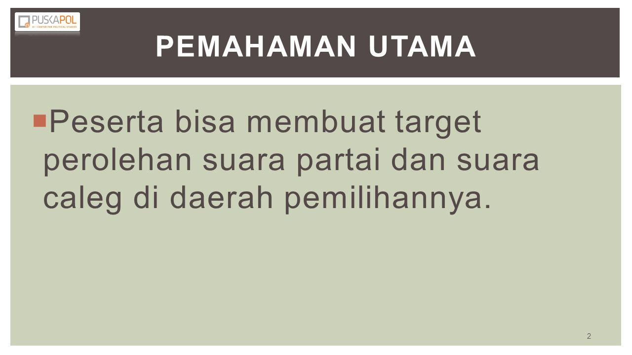 PEMAHAMAN UTAMA  Peserta bisa membuat target perolehan suara partai dan suara caleg di daerah pemilihannya. 2