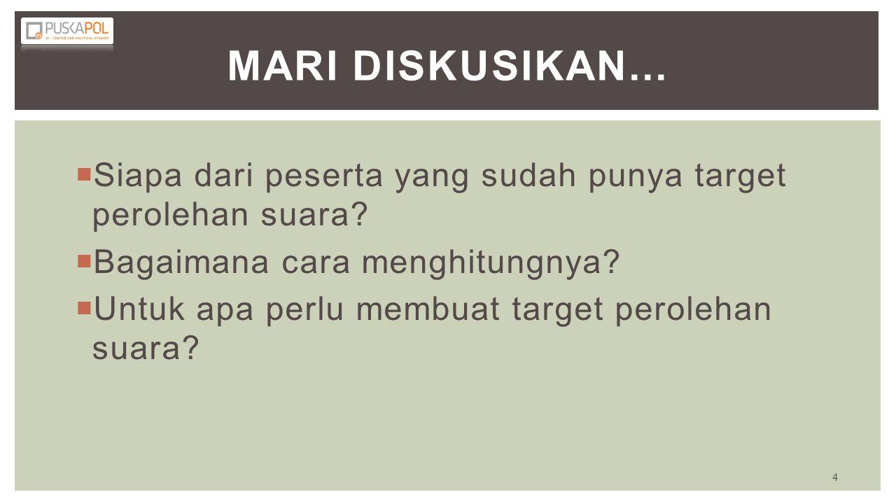 HITUNG TARGET SUARA Perolehan suara partai di dapil cukup untuk minimal satu kursi •Minimal 60% BPP Perolehan suara caleg berpeluang untuk terpilih •Minimal 30% BPP 5