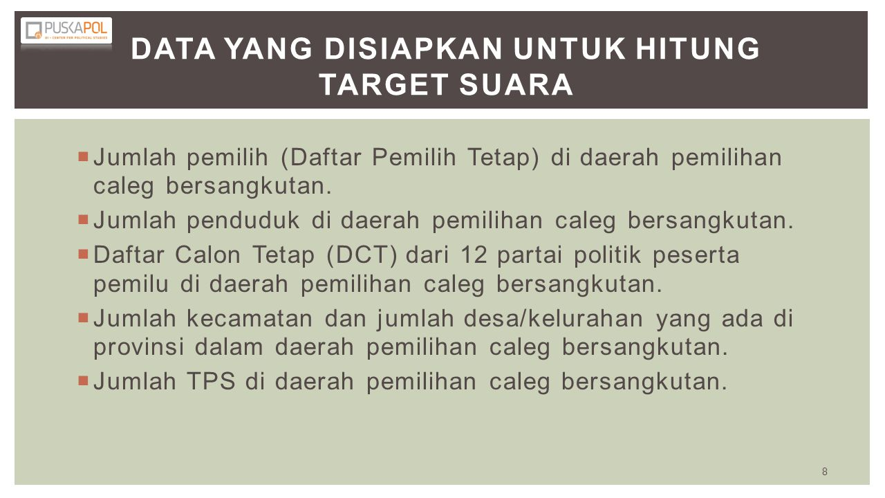 Contoh menghitung target perolehan suara untuk partai politik di salah satu daerah pemilihan untuk anggota DPRD Provinsi Banten, yaitu Dapil Banten 1 (Kota Serang).