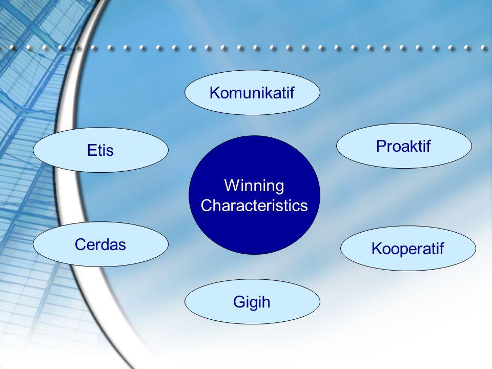 Komunikatif Proaktif Etis Gigih Cerdas Kooperatif Winning Characteristics