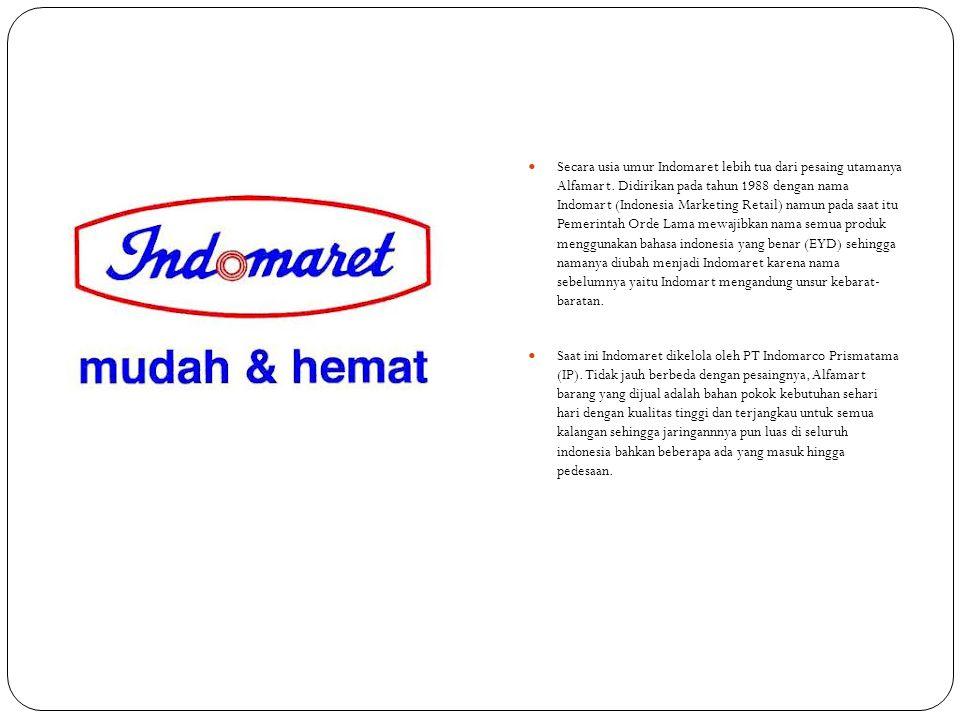  Secara usia umur Indomaret lebih tua dari pesaing utamanya Alfamart. Didirikan pada tahun 1988 dengan nama Indomart (Indonesia Marketing Retail) nam