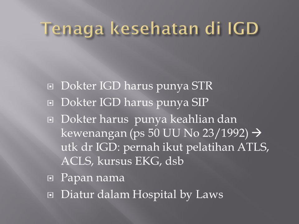  Dokter IGD harus punya STR  Dokter IGD harus punya SIP  Dokter harus punya keahlian dan kewenangan (ps 50 UU No 23/1992)  utk dr IGD: pernah ikut