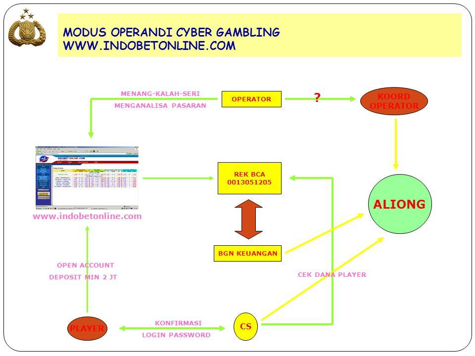 MODUS OPERANDI CYBER GAMBLING WWW.INDOBETONLINE.COM www.indobetonline.com PLAYER OPEN ACCOUNT DEPOSIT MIN 2 JT REK BCA 0013051205 CS BGN KEUANGAN OPER