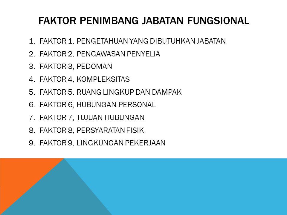 FAKTOR PENIMBANG JABATAN FUNGSIONAL 1.FAKTOR 1, PENGETAHUAN YANG DIBUTUHKAN JABATAN 2.FAKTOR 2, PENGAWASAN PENYELIA 3.FAKTOR 3, PEDOMAN 4.FAKTOR 4, KO