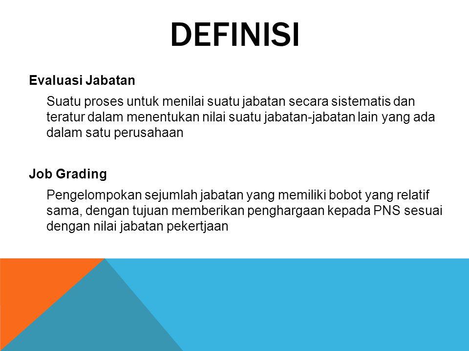 DEFINISI Evaluasi Jabatan Suatu proses untuk menilai suatu jabatan secara sistematis dan teratur dalam menentukan nilai suatu jabatan-jabatan lain yan