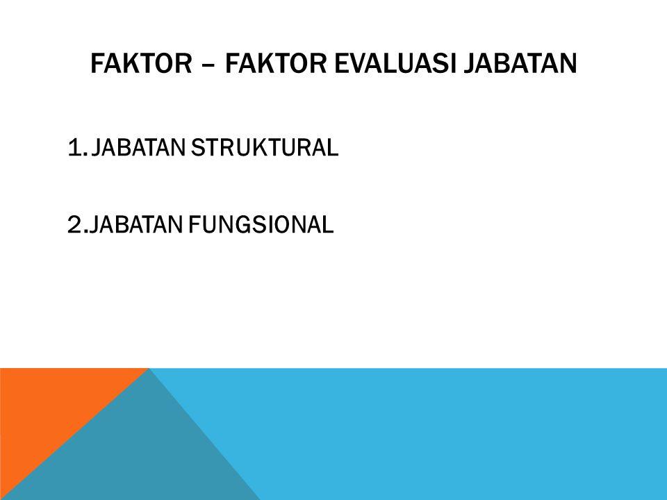 FAKTOR – FAKTOR EVALUASI JABATAN 1.JABATAN STRUKTURAL 2.JABATAN FUNGSIONAL