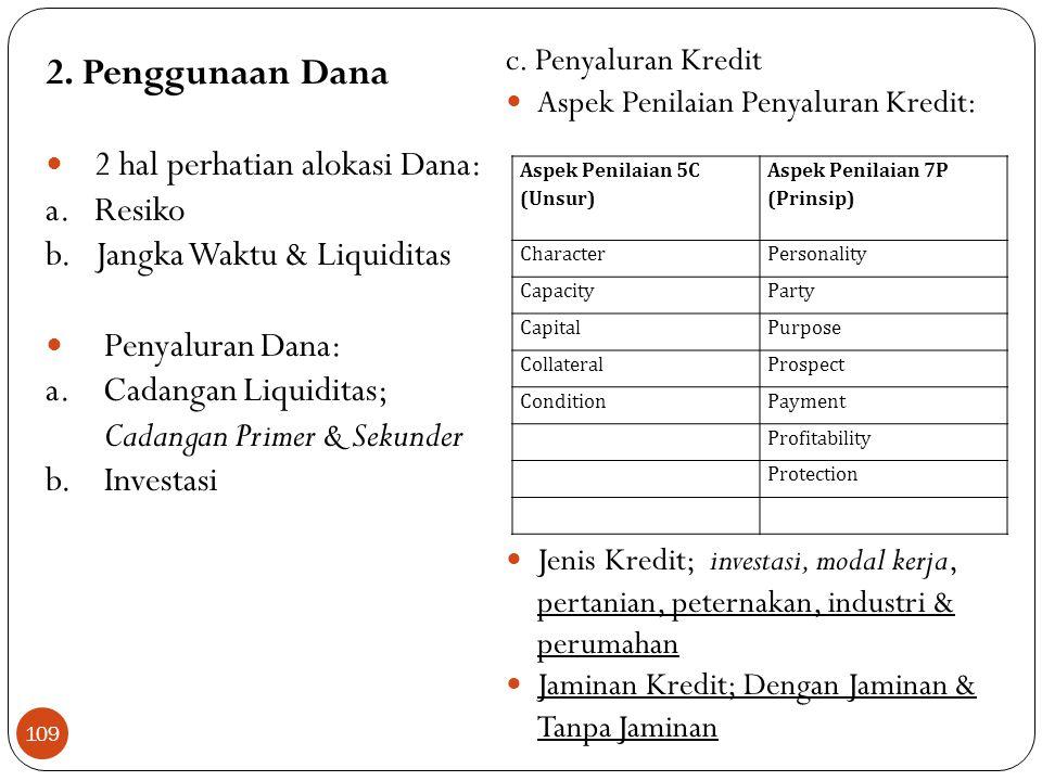 2.Penggunaan Dana  2 hal perhatian alokasi Dana: a.
