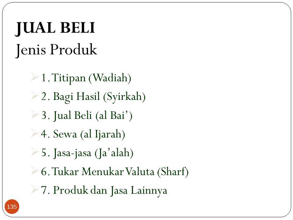 JUAL BELI Jenis Produk  1.Titipan (Wadiah)  2. Bagi Hasil (Syirkah)  3.