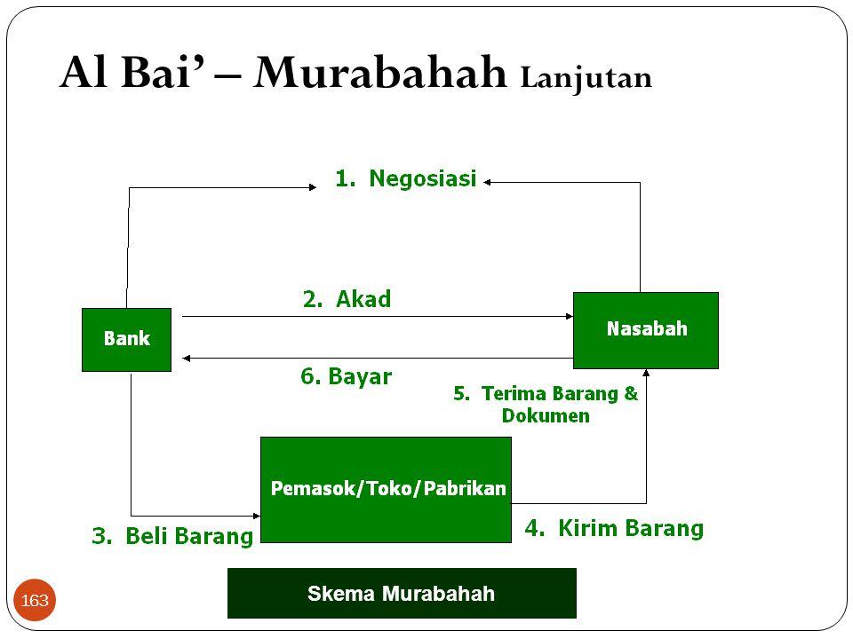 Skema Murabahah Al Bai' – Murabahah Lanjutan 163