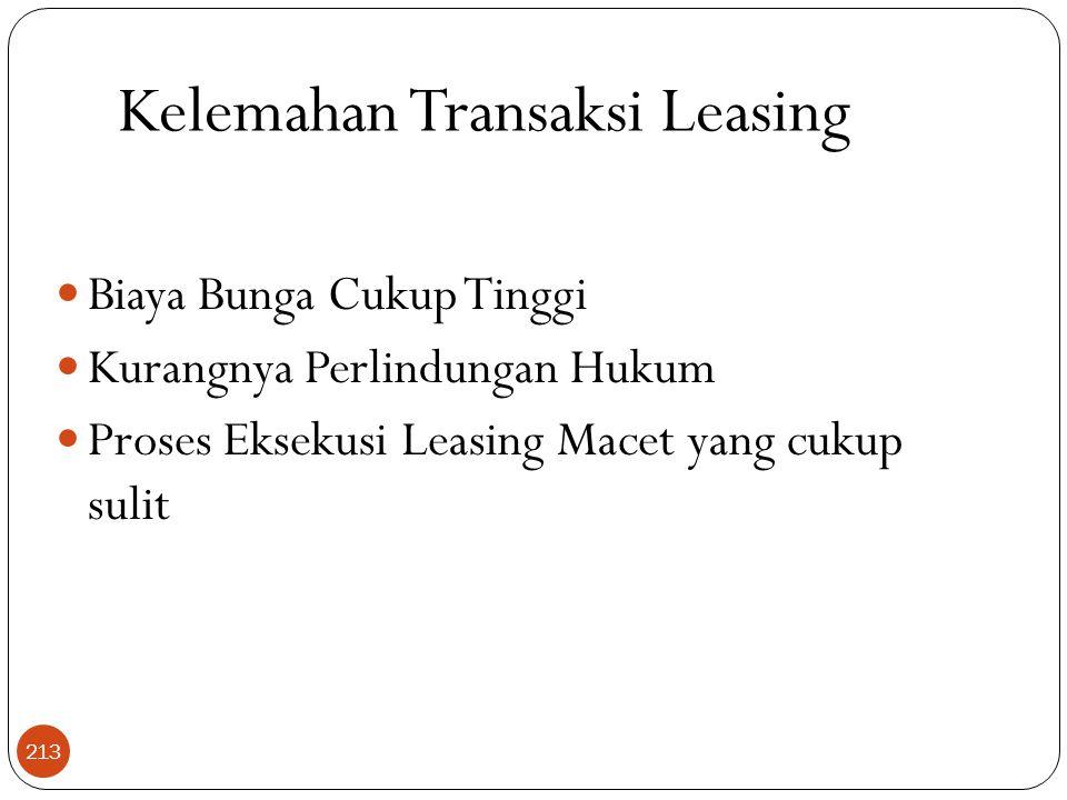 Kelemahan Transaksi Leasing BBiaya Bunga Cukup Tinggi KKurangnya Perlindungan Hukum PProses Eksekusi Leasing Macet yang cukup sulit 213