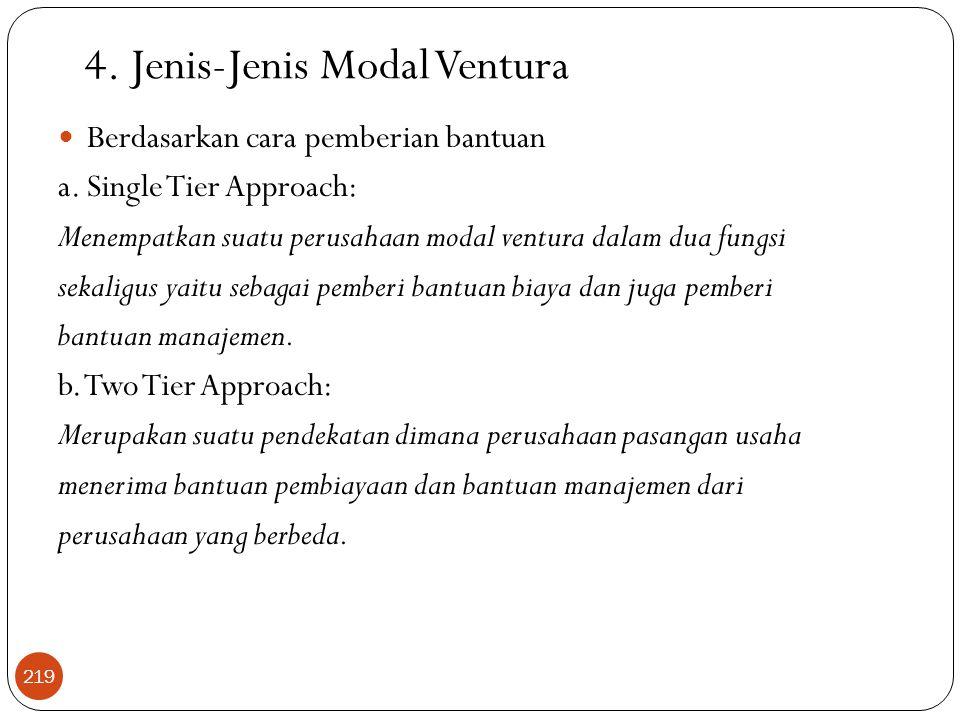 4.Jenis-Jenis Modal Ventura  Berdasarkan cara pemberian bantuan a.