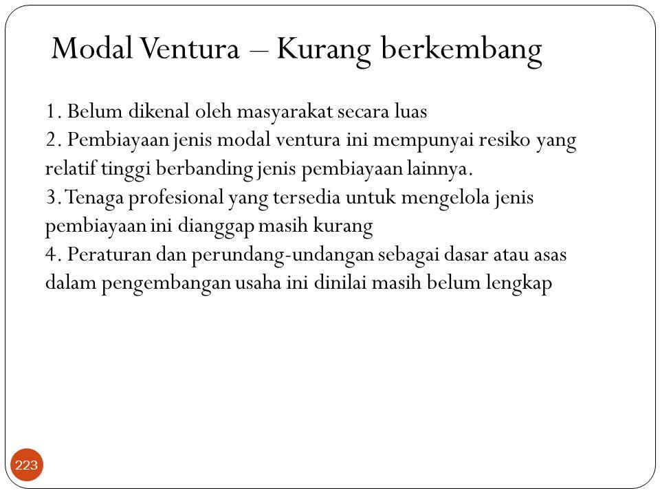 Modal Ventura – Kurang berkembang 1.Belum dikenal oleh masyarakat secara luas 2.