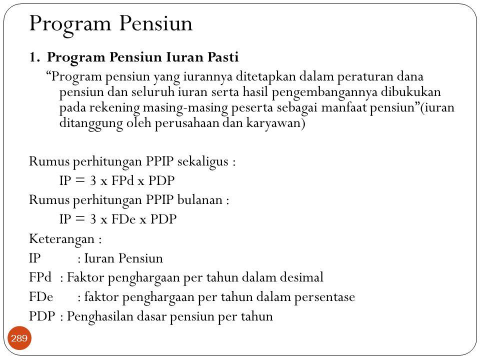 Program Pensiun 1.