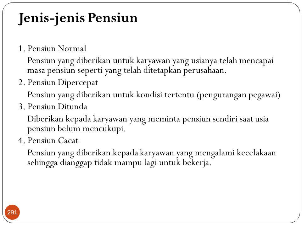 Jenis-jenis Pensiun 1.
