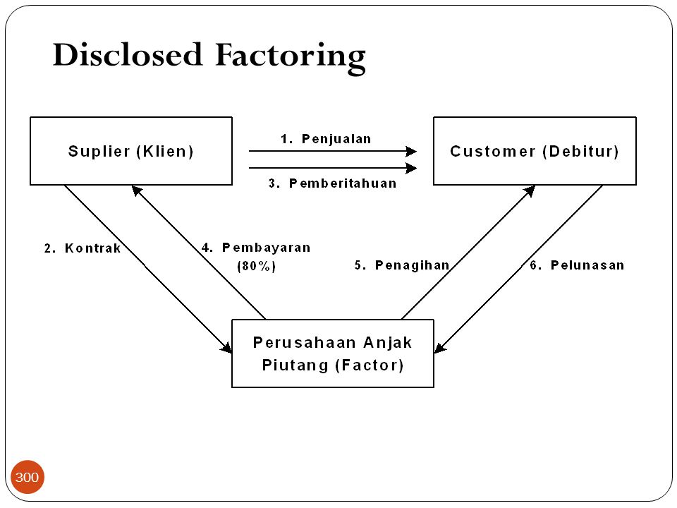 Disclosed Factoring 300