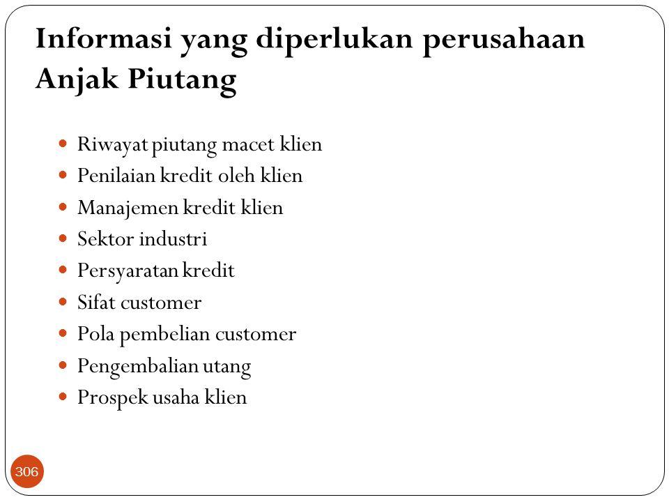 Informasi yang diperlukan perusahaan Anjak Piutang  Riwayat piutang macet klien  Penilaian kredit oleh klien  Manajemen kredit klien  Sektor industri  Persyaratan kredit  Sifat customer  Pola pembelian customer  Pengembalian utang  Prospek usaha klien 306