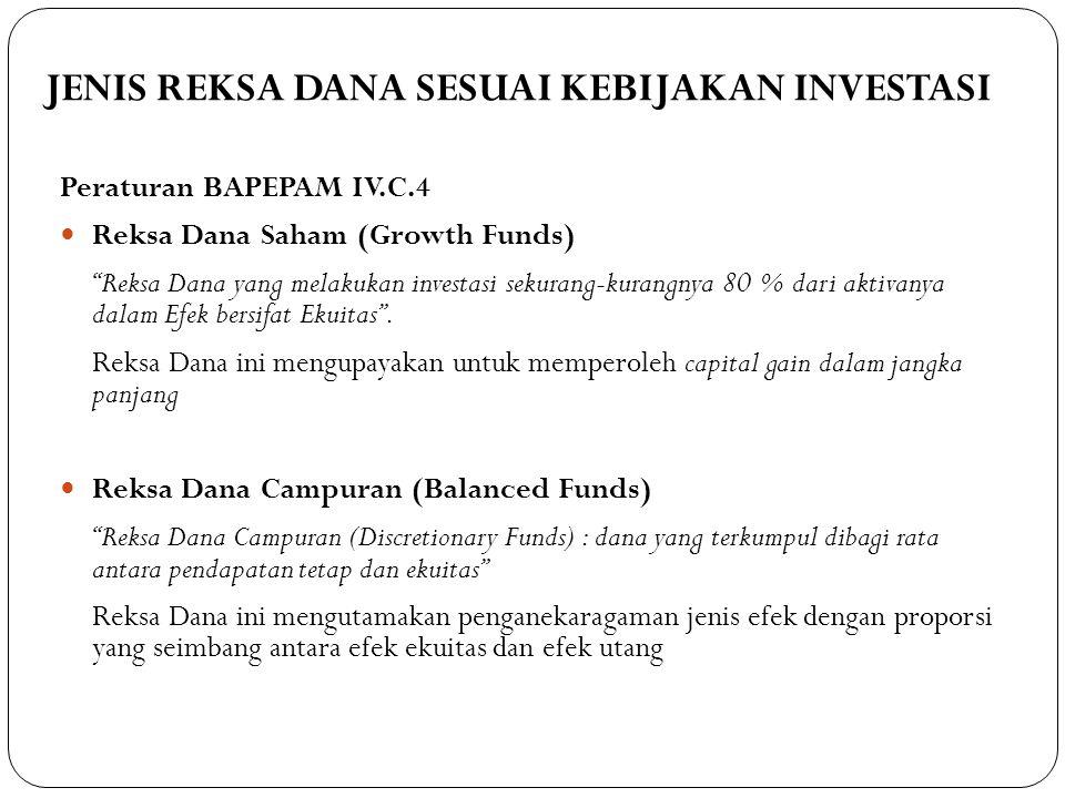 JENIS REKSA DANA SESUAI KEBIJAKAN INVESTASI 319 Peraturan BAPEPAM IV.C.4  Reksa Dana Saham (Growth Funds) Reksa Dana yang melakukan investasi sekurang-kurangnya 80 % dari aktivanya dalam Efek bersifat Ekuitas .