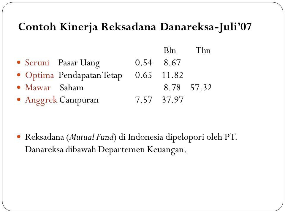 Contoh Kinerja Reksadana Danareksa-Juli'07 320 Bln Thn  Seruni Pasar Uang 0.54 8.67  Optima Pendapatan Tetap 0.65 11.82  Mawar Saham 8.78 57.32  Anggrek Campuran 7.57 37.97  Reksadana (Mutual Fund) di Indonesia dipelopori oleh PT.