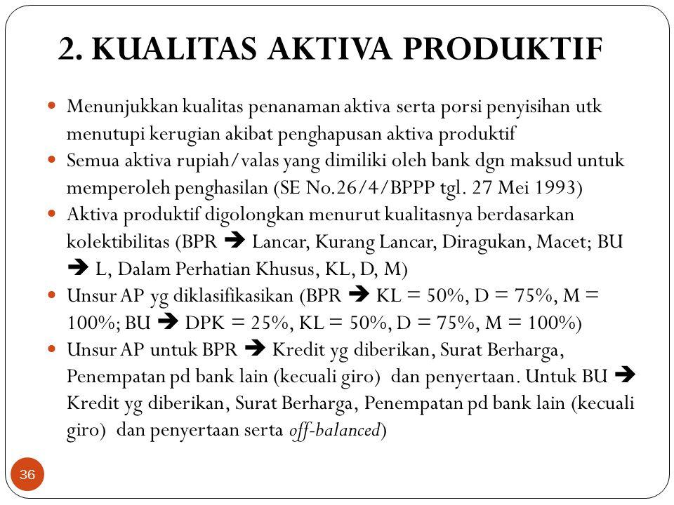2. KUALITAS AKTIVA PRODUKTIF  Menunjukkan kualitas penanaman aktiva serta porsi penyisihan utk menutupi kerugian akibat penghapusan aktiva produktif