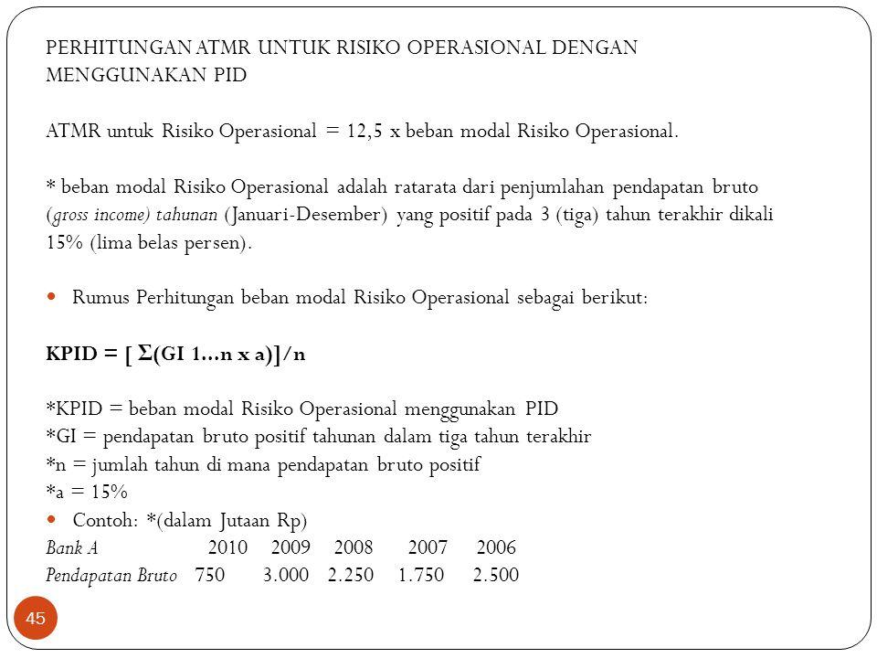 PERHITUNGAN ATMR UNTUK RISIKO OPERASIONAL DENGAN MENGGUNAKAN PID ATMR untuk Risiko Operasional = 12,5 x beban modal Risiko Operasional.