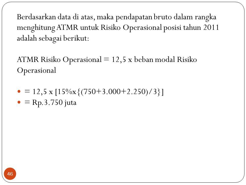 Berdasarkan data di atas, maka pendapatan bruto dalam rangka menghitung ATMR untuk Risiko Operasional posisi tahun 2011 adalah sebagai berikut: ATMR Risiko Operasional = 12,5 x beban modal Risiko Operasional  = 12,5 x [15%x{(750+3.000+2.250)/3}]  = Rp.3.750 juta 46