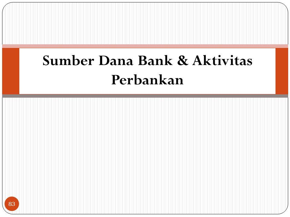 Sumber Dana Bank & Aktivitas Perbankan 83