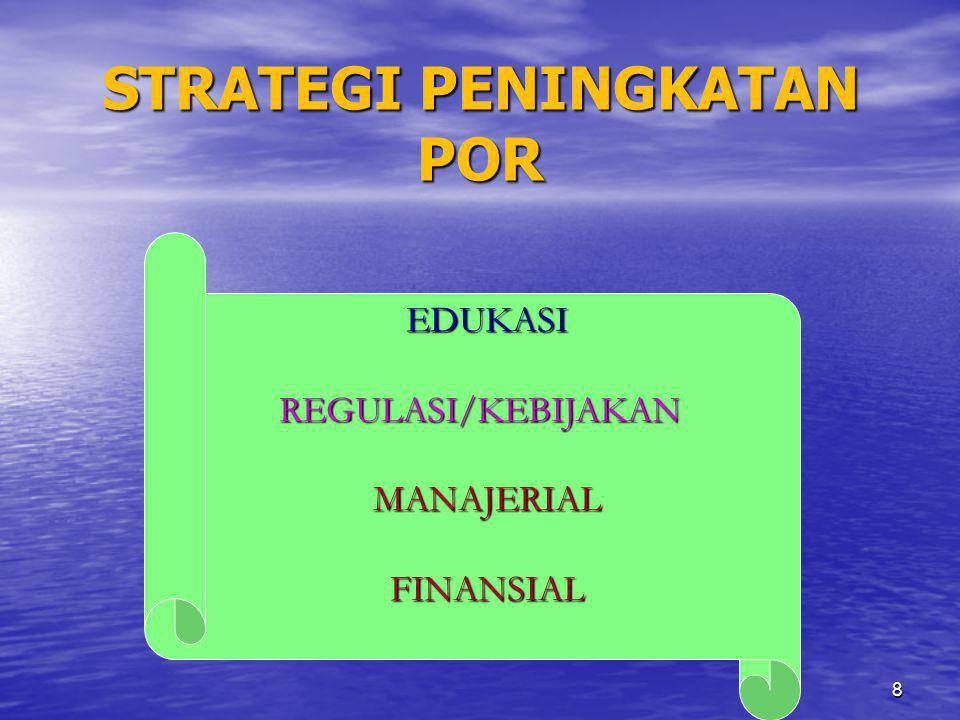 STRATEGI PENINGKATAN POR 8 EDUKASIREGULASI/KEBIJAKANMANAJERIALFINANSIAL