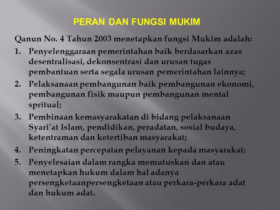 PERAN DAN FUNGSI MUKIM Qanun No.
