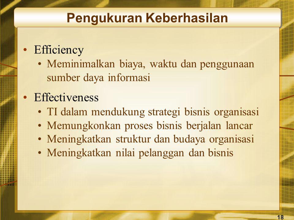 18 Pengukuran Keberhasilan •Efficiency •Meminimalkan biaya, waktu dan penggunaan sumber daya informasi •Effectiveness •TI dalam mendukung strategi bisnis organisasi •Memungkonkan proses bisnis berjalan lancar •Meningkatkan struktur dan budaya organisasi •Meningkatkan nilai pelanggan dan bisnis