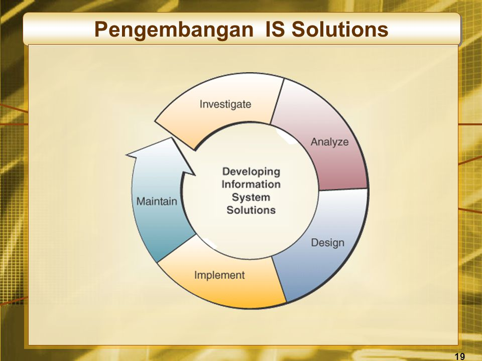 19 Pengembangan IS Solutions