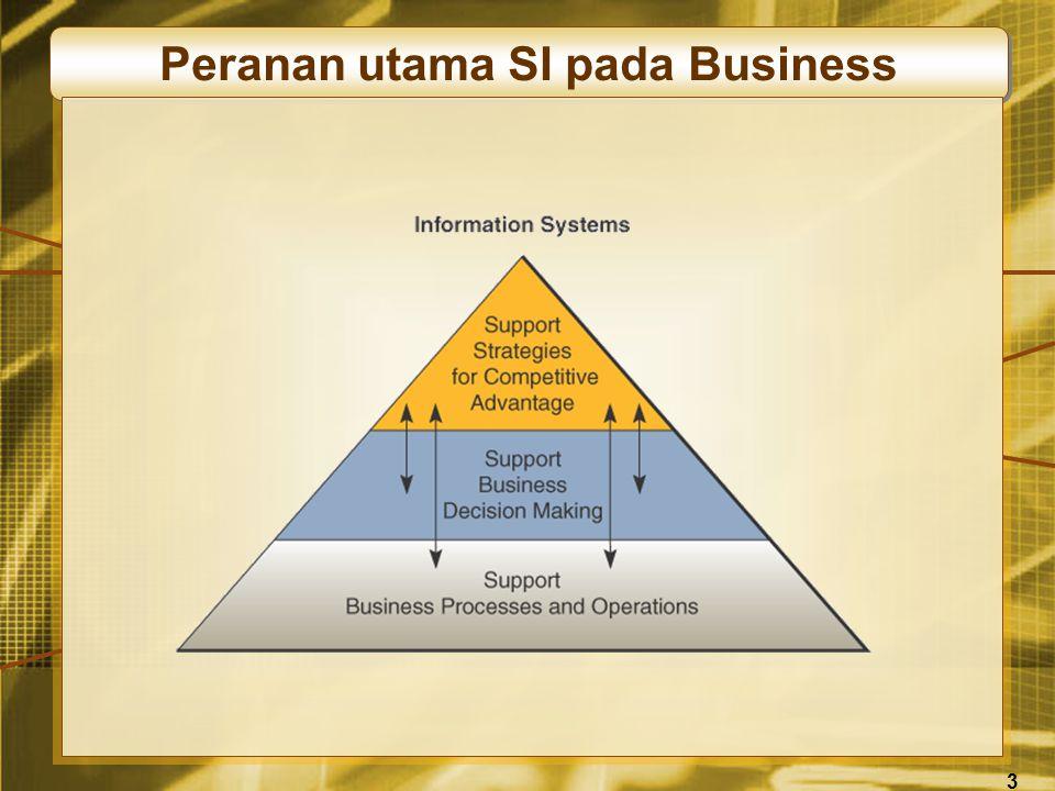 3 Peranan utama SI pada Business