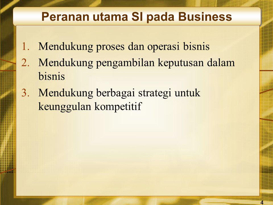 4 1.Mendukung proses dan operasi bisnis 2.Mendukung pengambilan keputusan dalam bisnis 3.Mendukung berbagai strategi untuk keunggulan kompetitif