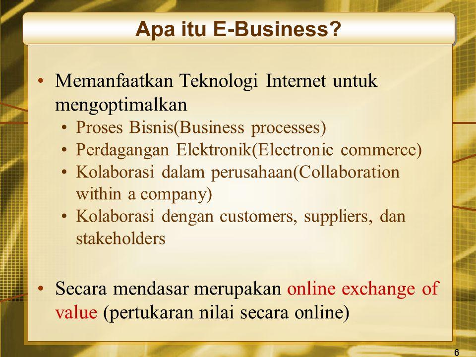 6 Apa itu E-Business.