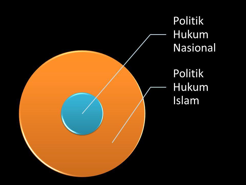 Politik Hukum Nasional Politik Hukum Islam